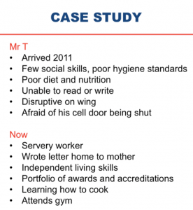 case study on person with learning disabilities Case study adults with a learning disability         page 2 of 6 for ease of explanation the following case study and discussion have been written from a first-person perspective with the.